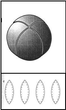 Medieval Toys: Leather Balls - history (with a bibliography!) and patterns