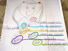 Dyslexia at home: Μεγαλώνουμε τη πρόταση με μια εικόνα! Δυσλεξία & γραπτός λόγος