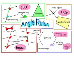 Angle rules