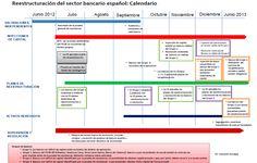 HKL destaca la recapitalización de la banca española para la vuelta del crédito a la obra pública
