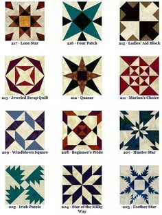 click on any block and you will get complete directions on how to ... : quilt block library - Adamdwight.com
