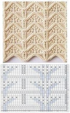 Chevron lace knitting stitch chart- I don't know why, but they look like trees to me!This Pin was discovered by GabKira knitting: Knitted pattern no.Pattern for knitted blouses and scarves Lace Knitting Stitches, Lace Knitting Patterns, Knitting Charts, Lace Patterns, Loom Knitting, Knitting Designs, Hand Knitting, Stitch Patterns, Knitting Machine
