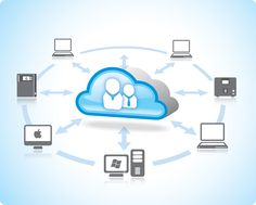 We specialise in data backup and disaster recovery measures. Get in touch with Alphabyte today for a bespoke backup solution for your business. Cloud Server, Virtual Private Server, Data Backup, Software Online, Seo Online, Site Hosting, Phone Service, Use Case, Mobile Marketing
