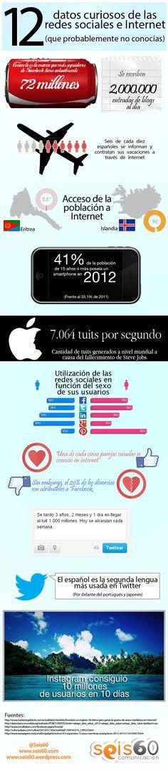 12 datos curiosos sobre Redes Sociales e Internet vía: www.seis60.com #infografia #infographic #socialmedia
