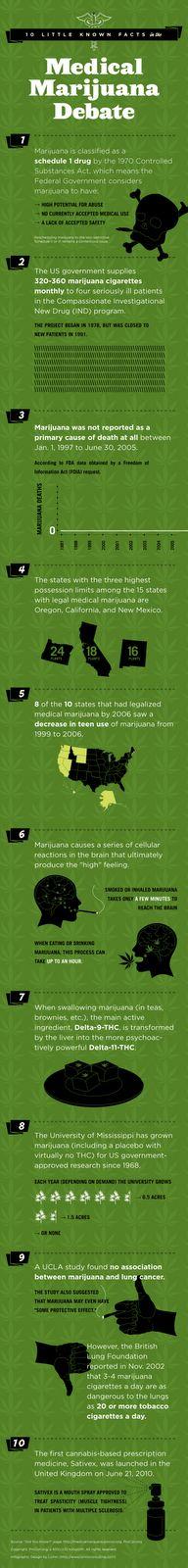 Un poco de información sobre la Marihuana y su aceptación social y legal en USA... A little bit of information on Marihuana social and legal Acceptance in the US...