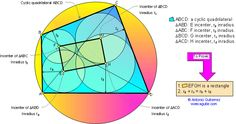 GeometryProblem 35. Cyclic Quadrilateral, Diagonals, Triangles, Incenters and Inradii. Level: High School, College, Math Ed