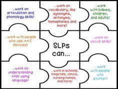 """BETTER SPEECH AND HEARING MONTH: """"SLPS CAN"""" PUZZLE - TeachersPayTeachers.com"""
