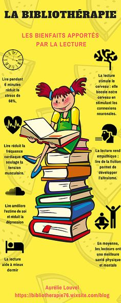 Bibliothérapie jeunesse French Teacher, Teaching French, Flags Europe, High School French, Education Positive, French Education, French Classroom, Burn Out, French Resources