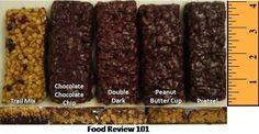 NuGO Chocolate Nutrition Bars