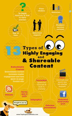 Content Strategy #infographic for #promotionalproducts. The #ASICentral website has several infographs to share.