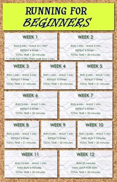 12 Week Running for Beginners Program