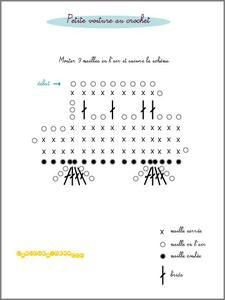 Crochet Applique Car - Chart