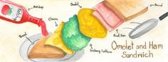 Omelet and Ham Sandwich by Yada Sangkloy Ketchup, Ideas Sándwich, Food Banner, Omelet, Food Illustrations, Ham, Sandwiches, Cooking, Banners