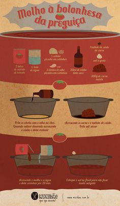 receita-infográfico de molho à bolonhesa Cooking For Dummies, Just Cooking, Paleo, Portuguese Recipes, Le Chef, Yum Yum Chicken, Food Illustrations, Diy Food, No Cook Meals
