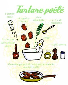tartare poele Sauce Au Poivre, English Food, Food Illustrations, Tupperware, Feel Good, Good Food, Easy Meals, Food And Drink, Nutrition