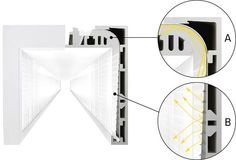 FLUXWERX Super efficient LED Light. less than .5 w/sf (doesn't require lighting controls per code)