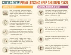 Why Piano is Good for You!
