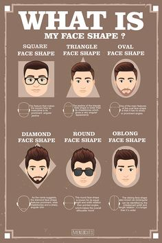 Guide to choose the right haircut for all face shapes. Take advantage of your unique face shape features and enhance them with your head and facial hair. Face Shape Hairstyles Men, Oblong Face Hairstyles, Haircut For Face Shape, Haircut For Square Face, Curly Hairstyles, Hairstyle Men, Formal Hairstyles, Drawing Hairstyles, Vintage Hairstyles