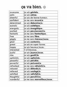 Adjective Feelings List for Bulletin Board A list for more interesting ways to answer 'Comment ça va?' than just bien ou mal ou comme ci comme ça.A list for more interesting ways to answer 'Comment ça va?' than just bien ou mal ou comme ci comme ça. French Language Lessons, French Language Learning, French Lessons, Foreign Language, Spanish Lessons, Spanish Language, Learning Spanish, German Language, Spanish Activities