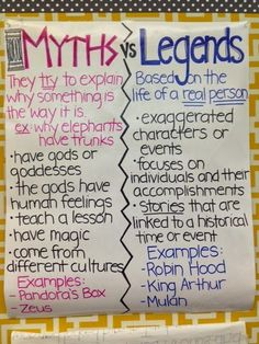types of fiction anchor chart folktales legends fairy