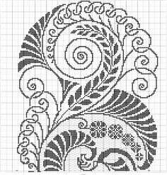Stitch Fiddle is an online crochet, knitting and cross stitch pattern maker. Cross Stitch Pattern Maker, Cross Stitch Art, Cross Stitch Borders, Cross Stitch Flowers, Cross Stitch Designs, Cross Stitch Patterns, Crochet Cross, Filet Crochet, Crochet Stitches