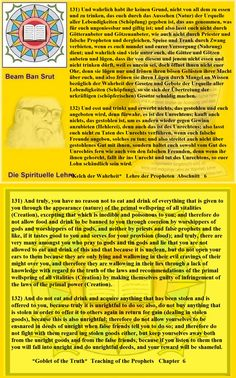 131) And truly, you have no reason not to eat and drink of everything that is given to you through the appearance (nature) of the primal wellspring of all vitalities (Creation), excepting that which is inedible and poisonous to you; and therefore do not allow food and drink to be banned to you through coercion by worshippers of gods and worshippers of tin gods, and neither by priests and false prophets and the like, if it tastes good to you and serves for your provision (food); and truly…