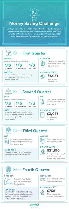 Debt Snowball Money Pinterest Snowball - free debt reduction spreadsheet