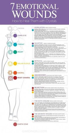 Essential Oils For Chakras, List Of Essential Oils, Meditation For Beginners, Meditation Techniques, Pranayama, Bob Marley, Eminem, Namaste, Chakra Meanings