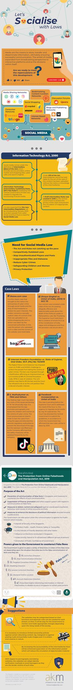 Information Technology Act, 2000 and the need for Social Media Law Akm, Information Technology, Infographics, Acting, Social Media, Let It Be, Infographic, Social Networks, Computer Technology