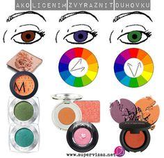 Ako očnými tieňmi zvýrazniť farbu dúhovky