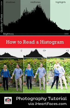 Learn how to read a histogram - Photography Tutorial on I Heart Faces Photograph. Histogram Photography, Dslr Photography Tips, Face Photography, Photography Lessons, Photoshop Photography, Photography Business, Photography Tutorials, Digital Photography, Photography Rules