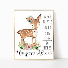 Personalized birth announcement custom wall art peter rabbit this is such a cute print for a woodland themed nursery for a baby girl love the floral design negle Choice Image