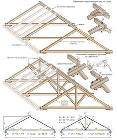 7 Alive Cool Tips: Roofing Diy The Family Handyman shed roofing storage.Shed Roofing Storage. Roof Truss Design, Roofing Felt, Tin Roofing, Roofing Shingles, Steel Roofing, Fibreglass Roof, Cedar Shingles, Roof Trusses, Roof Detail