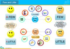 Little and Few – learn the difference