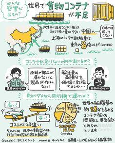 Shanghai, Tokyo, Graffiti, Comics, Illustration, Tokyo Japan, Illustrations, Cartoons, Comic