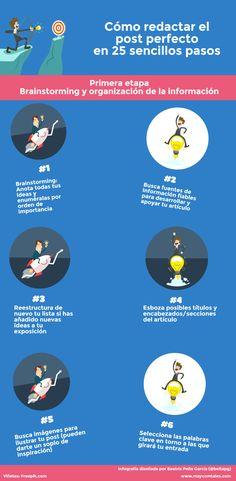 Cómo redactar el post perfecto en 25 pasos #infografia #infographic #socialmedia