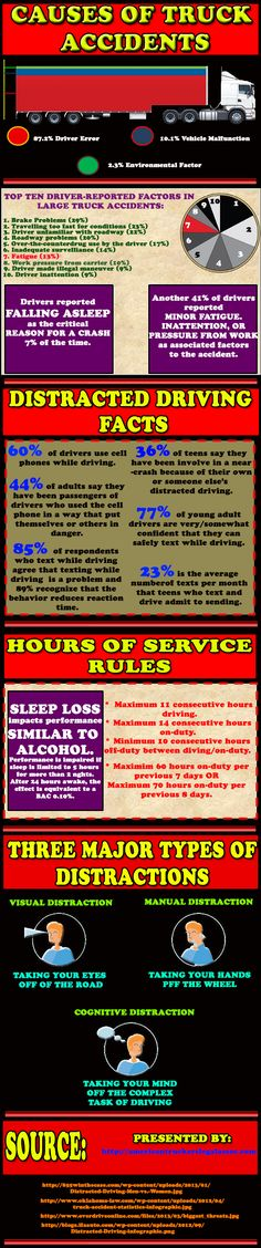 Causes of Truck Accidents #Free #Loadboard #ReferATruck