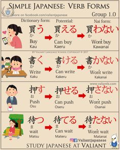Valiant Language School — Japanese Verb Conjugations Group More Japanese. Basic Japanese Words, Japanese Verbs, Japanese Grammar, Japanese Phrases, Study Japanese, Japanese Kanji, Japanese Culture, Learning Japanese, Learning Italian