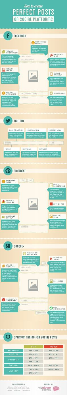 How To Create The Perfect #social #media Posts on #Pinterest #Google+ #Facebook & #Twitter