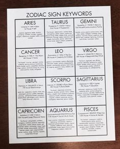 Tarot and Astrology Learn Astrology, Tarot Astrology, Astrology Numerology, Astrology Chart, Zodiac Signs Astrology, Zodiac Star Signs, Horoscope Signs, Astrology Planets, Zodiac Signs Dates