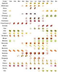 El libro de las mermeladas confituras, jaleas y licores, de Lourdes March | Gastroaventuras de Carmen