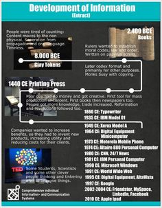 The history of information. Just some key points for practicing my poor Infographic skills.