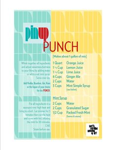 Pinup Punch Recipe from @Jennifer Hicks. This is one of my favorite cocktails. :)  #ncmapinup