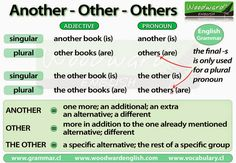 English teacher: Another vs. (The) Other(s)
