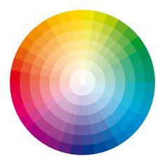 ColorCombinationColorWheel