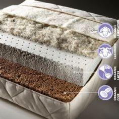 Henry Smeaton Pocket Sprung Mattresses Revival Beds Super King Size N Pinterest Bed Mattress
