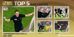 Dan Carter #AllBlacks #RWC2015