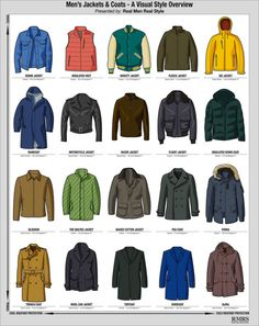 Mens Jacket and Coats  A Visual Style Overview via @
