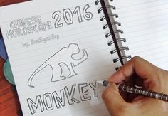 Monkey 2016 Horoscope: An Overview – A Look at the Year Ahead, Love, Career, Finance, Health, Family, Travel
