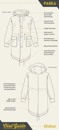 6 COATS THAT WILL STAND THE TEST OF TIME - http://www.ties.com/blog/mens-coat-guide